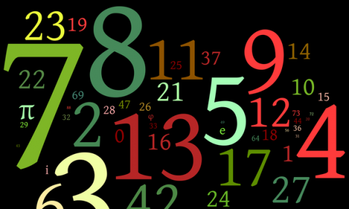 Dashboard Widgets and Advanced Reports